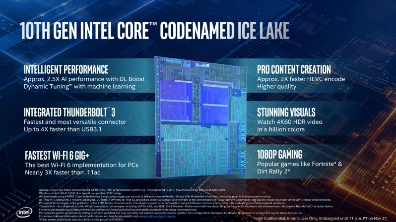 Photo of Intel Ice Lake a fost prezentat la Computex