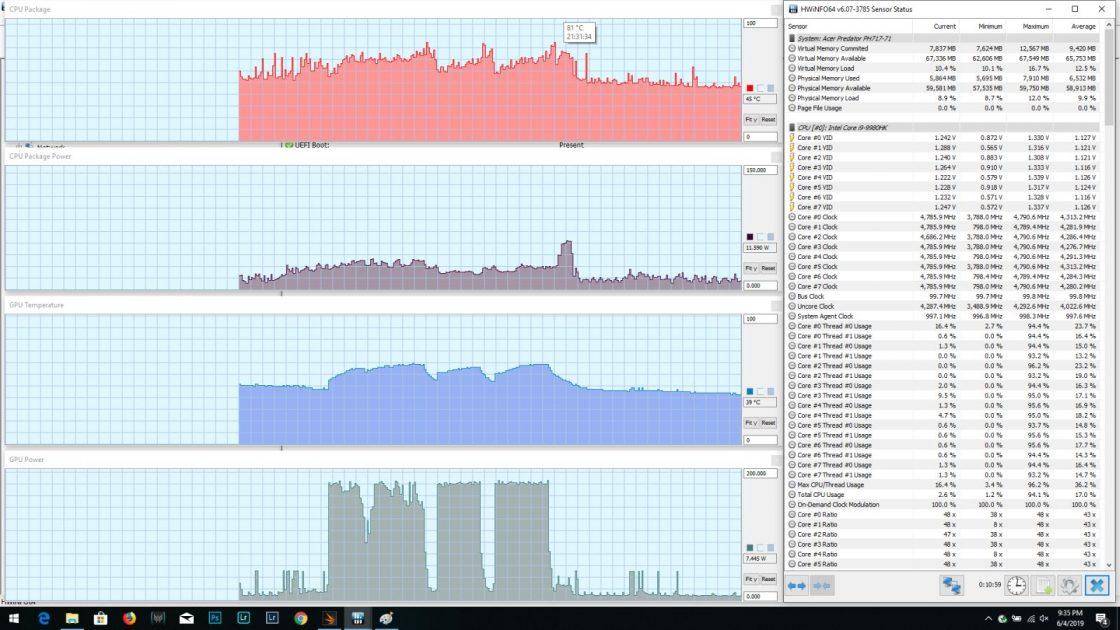 În jocuri procesorul funcționează la 60-70 de grade, foarte rar mici spike-uri de 80C,