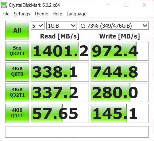 ROG Zephyrus G GA502 vine cu un SSD destul de rapid pentru clasa sa.