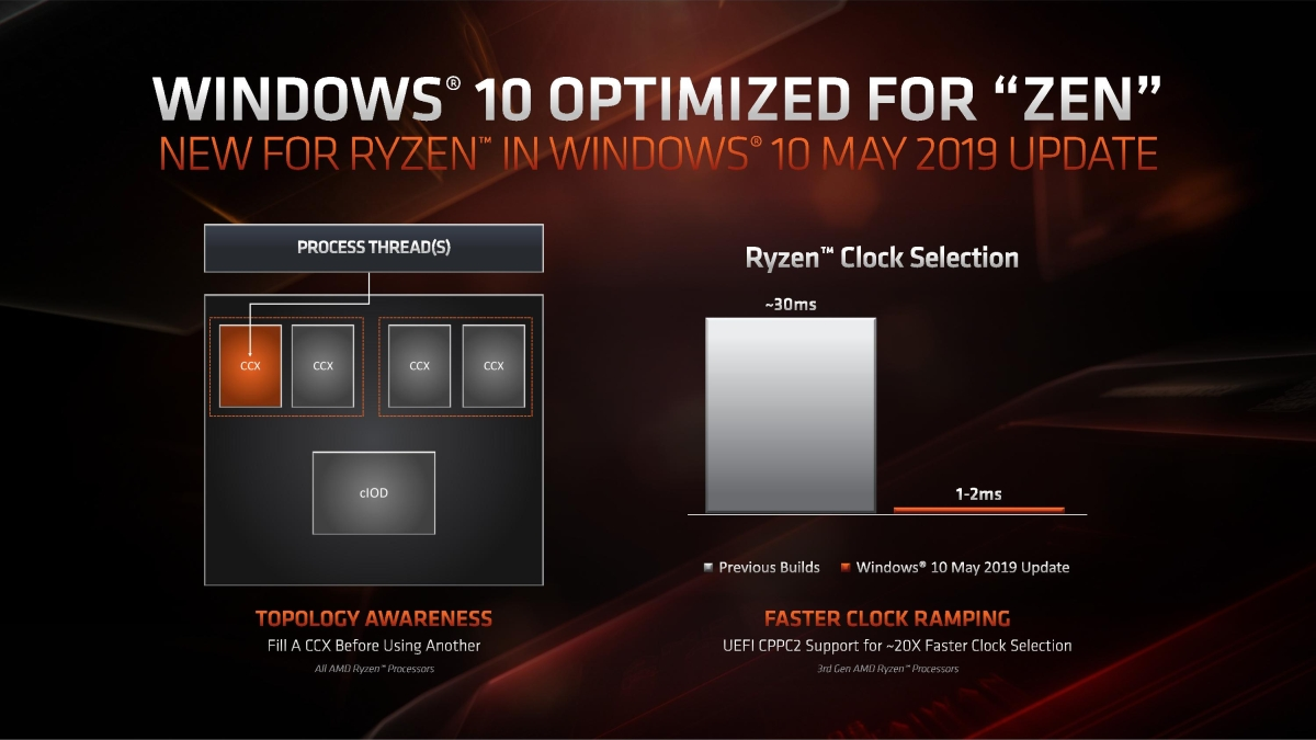 ryzen pe windows 10
