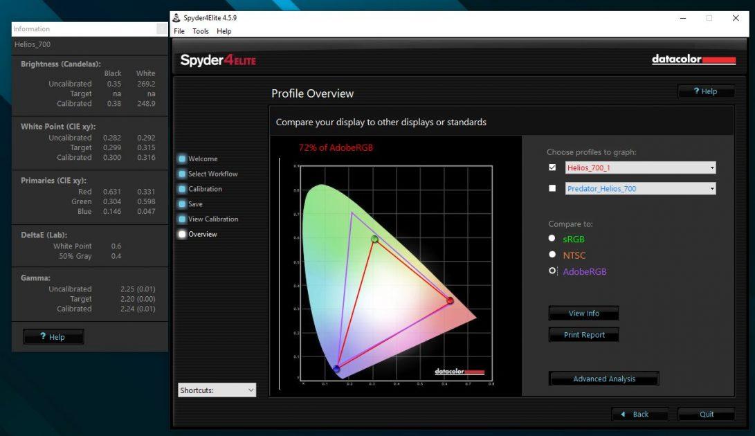 Spațiul de culoare este unul mediu: 98% SRGB, 67% NTSC, 72% AdobeRGB.