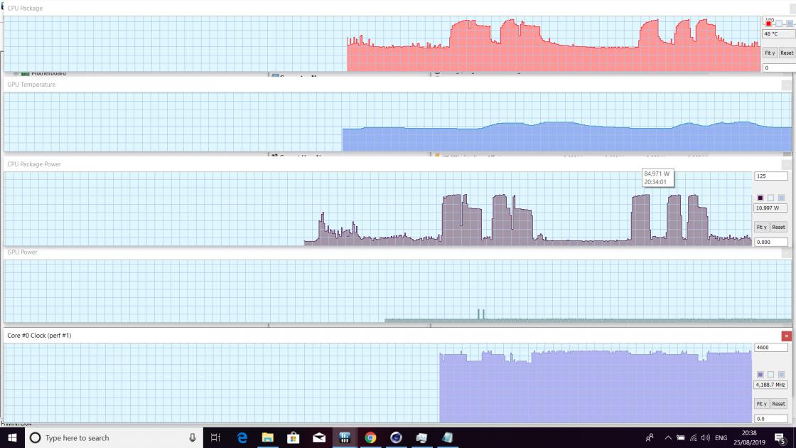 TDP-ul procesorului poate urca până la 85W, dacă situația îî cere. Impresionant.