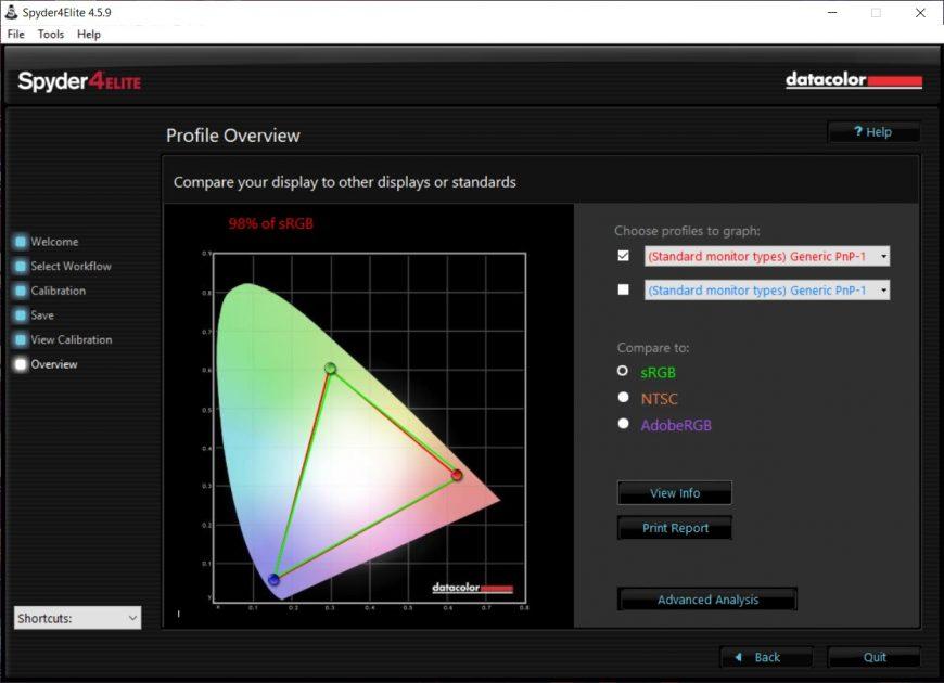 Ecran ideal și pentru editări de fotografii, nu doar pentru jocuri.