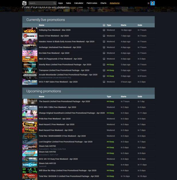 Steamdb Live Promotions Steam