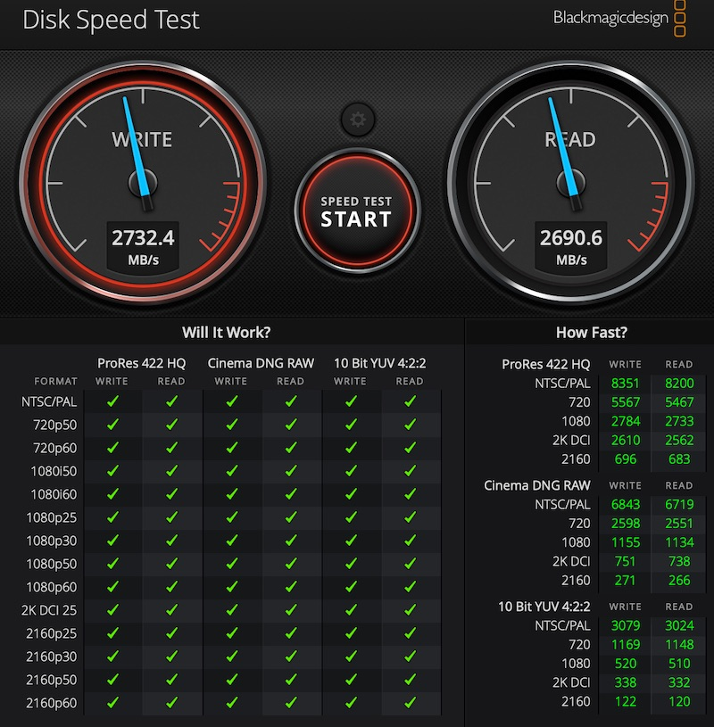 Viteze RAID 0 5TB 5xSamsung T5x1TB