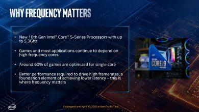 Photo of Intel își bate joc de noi