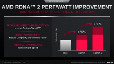 Photo of Plăcile Radeon RDNA 2 vor avea frecvențe măricele