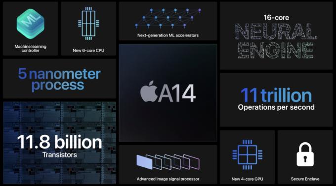 Apple A14 Bionic iPhone 12 Pro Max iPad Air 4