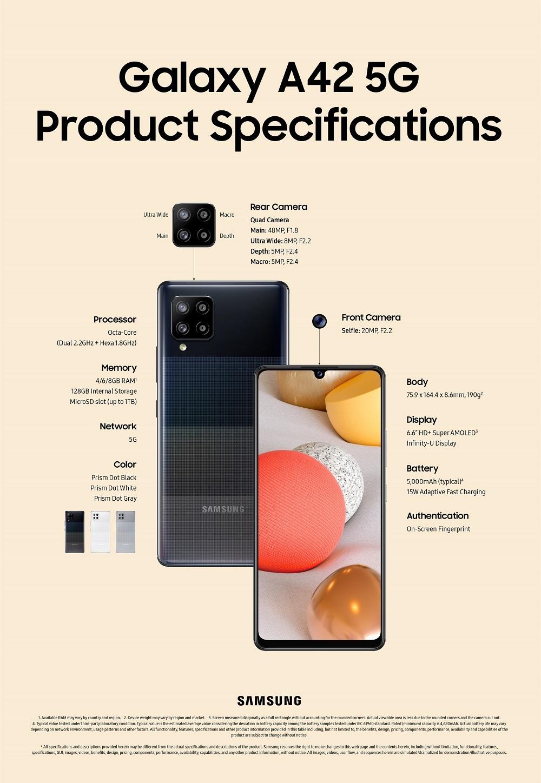Galaxy A42 5G Specificatii