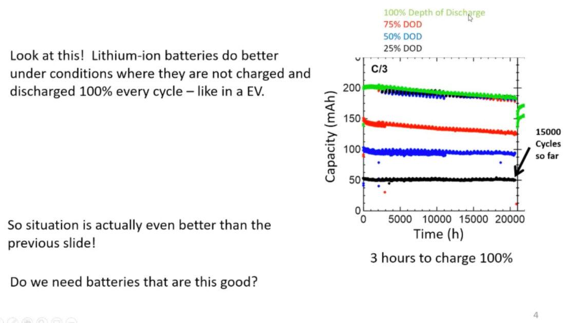bateriile Tesla
