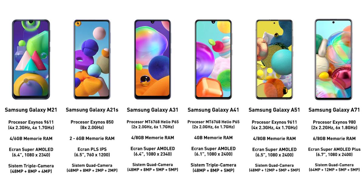 Lansari Samsung Luna Aprilie