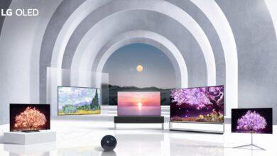 LG Display OLED Line-up 2021