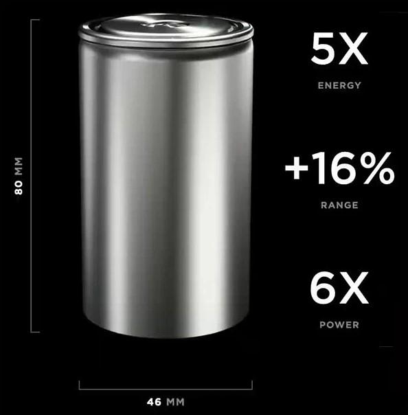 Tesla Panasonic Bateria 4680