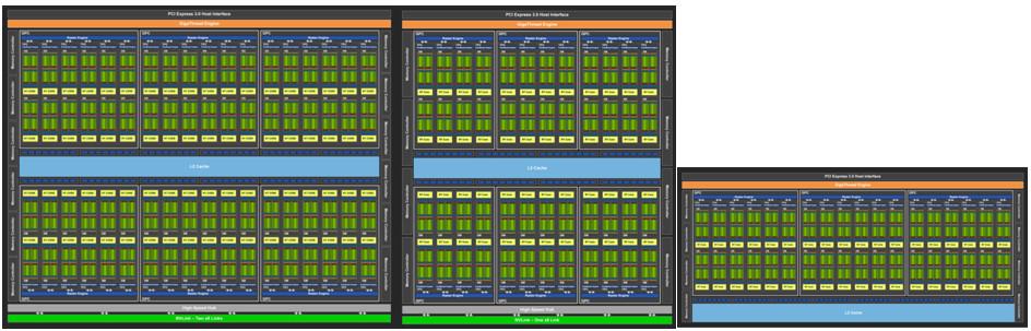 NVIDIA GeForce RTX 3000 versus QUADRO